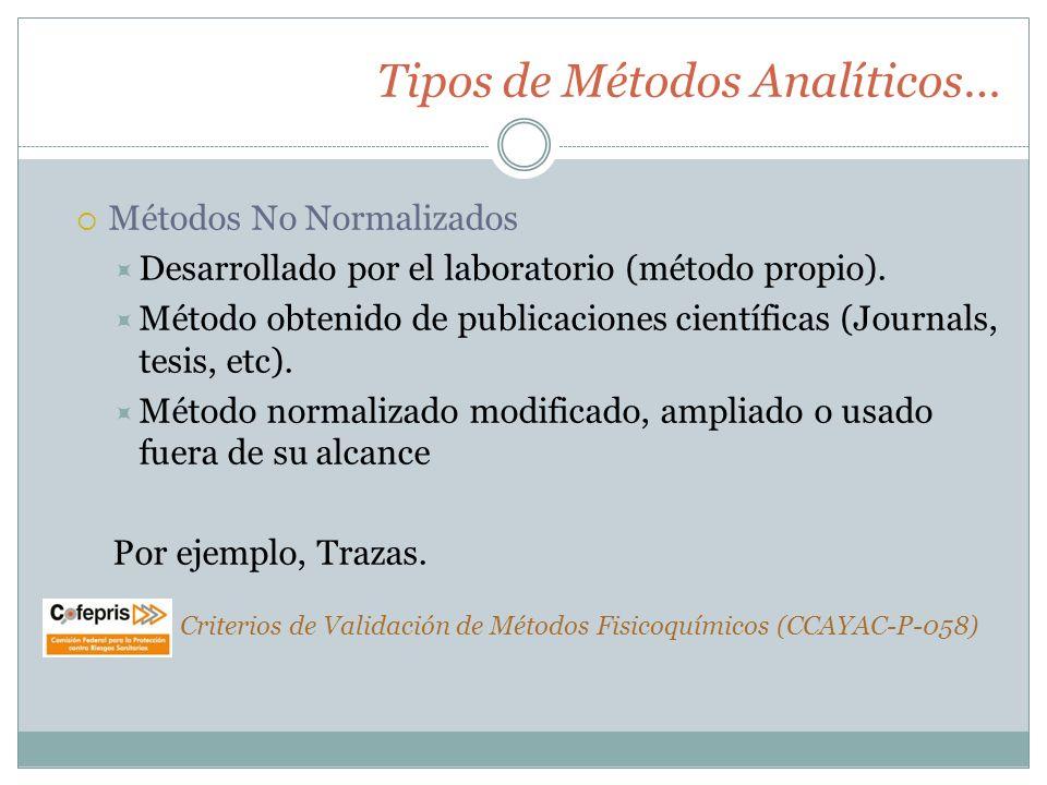 Tipos de Métodos Analíticos… Métodos No Normalizados Desarrollado por el laboratorio (método propio). Método obtenido de publicaciones científicas (Jo