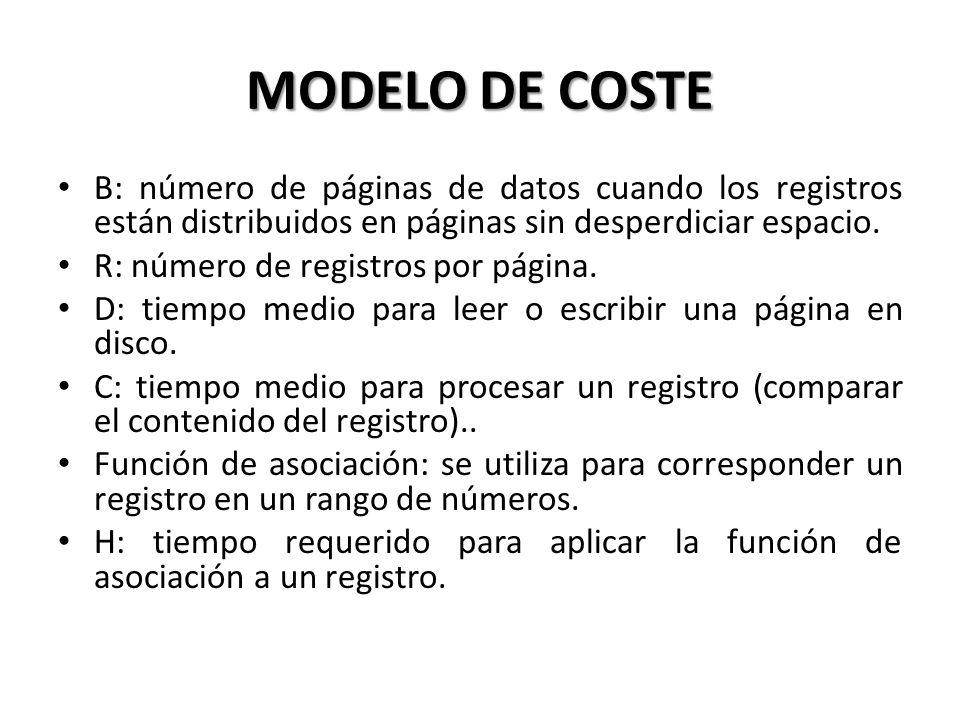 MODELO DE COSTE B: número de páginas de datos cuando los registros están distribuidos en páginas sin desperdiciar espacio.