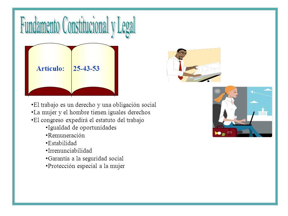 TITULO II DE LOS DERECHOS, LAS GARANTIAS Y LOS DEBERES CAPITULO 1 DE LOS DERECHOS FUNDAMENTALES Artículo: 25-43-53 El trabajo es un derecho y una obli