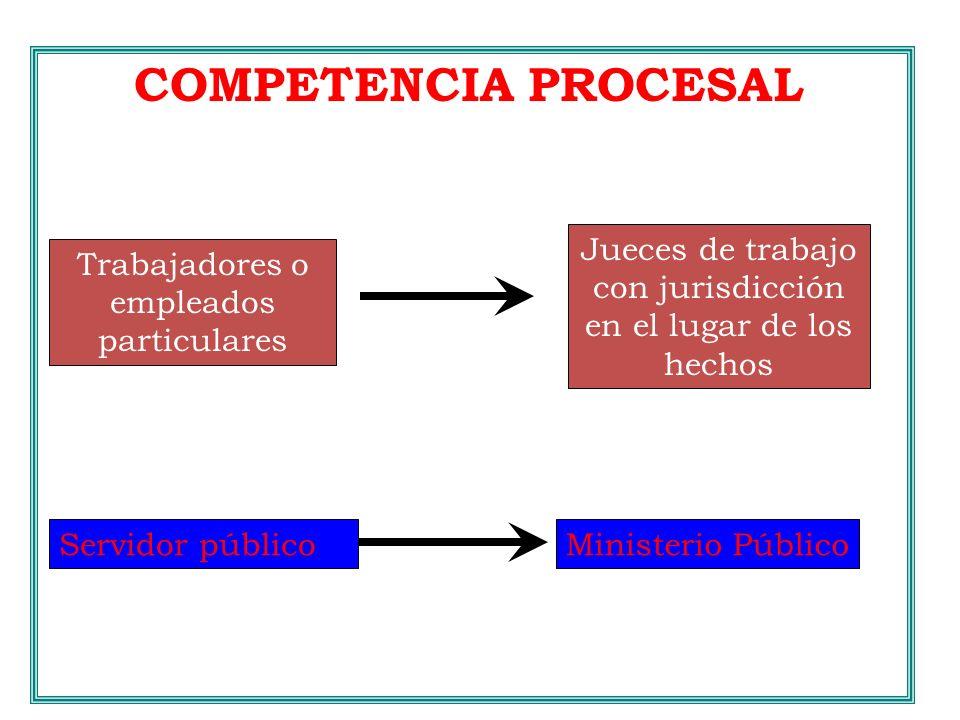 COMPETENCIA PROCESAL Trabajadores o empleados particulares Jueces de trabajo con jurisdicción en el lugar de los hechos Servidor públicoMinisterio Púb