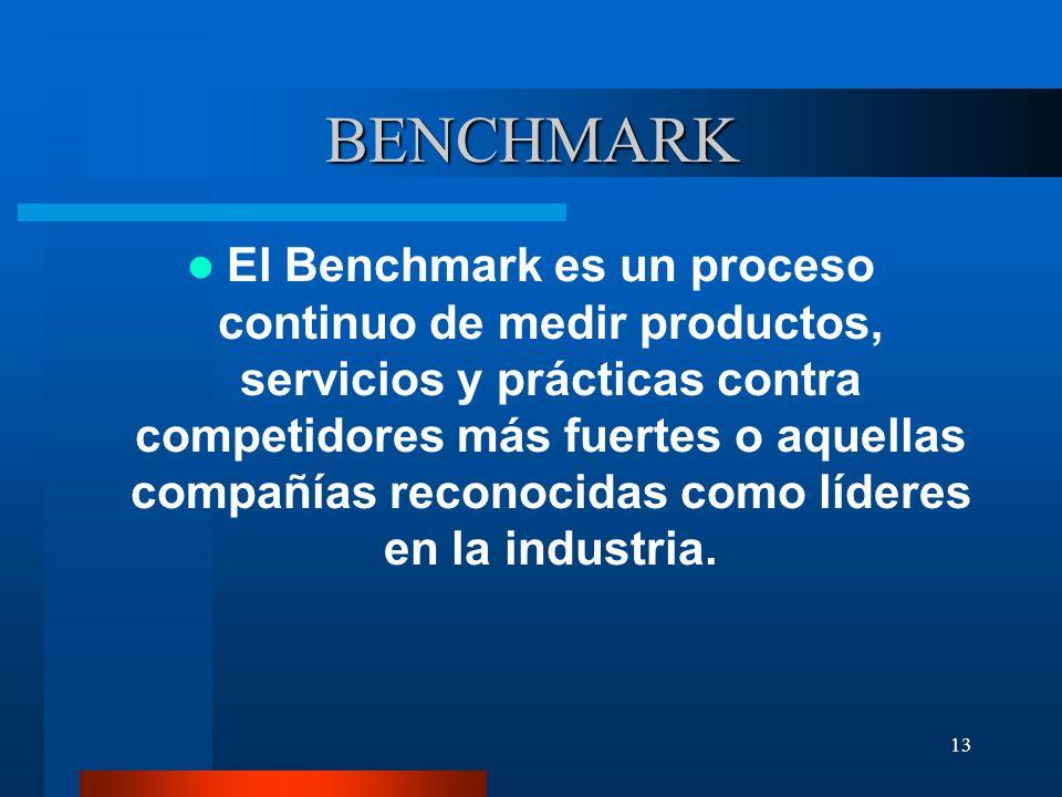 13 BENCHMARK El Benchmark es un proceso continuo de medir productos, servicios y prácticas contra competidores más fuertes o aquellas compañías reconocidas como líderes en la industria.