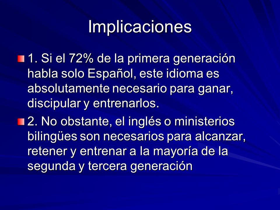 Implicaciones 1. Si el 72% de la primera generación habla solo Español, este idioma es absolutamente necesario para ganar, discipular y entrenarlos. 2