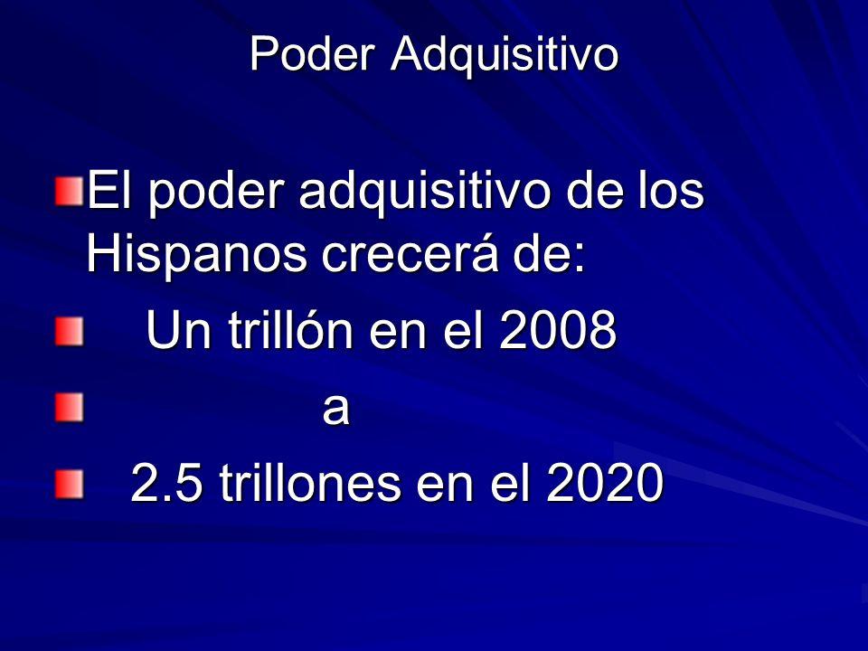 Poder Adquisitivo El poder adquisitivo de los Hispanos crecerá de: Un trillón en el 2008 Un trillón en el 2008 a 2.5 trillones en el 2020 2.5 trillone