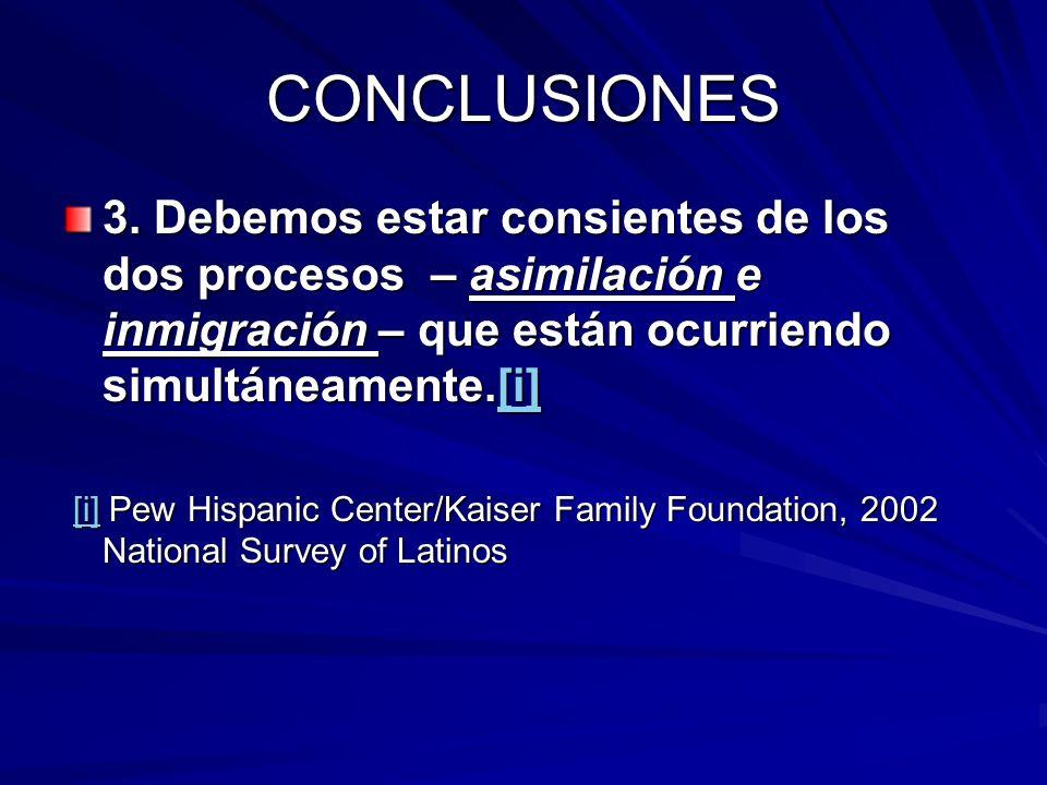 CONCLUSIONES 3. Debemos estar consientes de los dos procesos – asimilación e inmigración – que están ocurriendo simultáneamente.[i] [i] [i] Pew Hispan