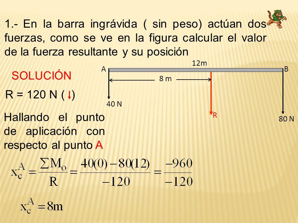 R 1.- En la barra ingrávida ( sin peso) actúan dos fuerzas, como se ve en la figura calcular el valor de la fuerza resultante y su posición R = 120 N
