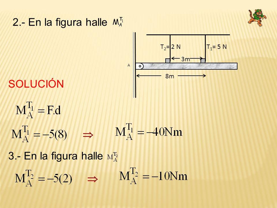 2.- En la figura halle T 1 = 5 N A T 2 = 2 N 8m 3m3m SOLUCIÓN 3.- En la figura halle