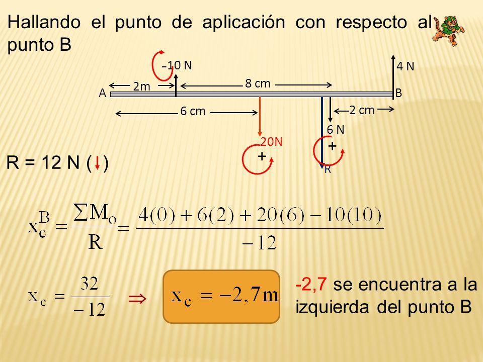 R Hallando el punto de aplicación con respecto al punto B R = 12 N ( ) A B 2 cm 2m 10 N 6 N 4 N 8 cm 6 cm 20N + - + -2,7 se encuentra a la izquierda d