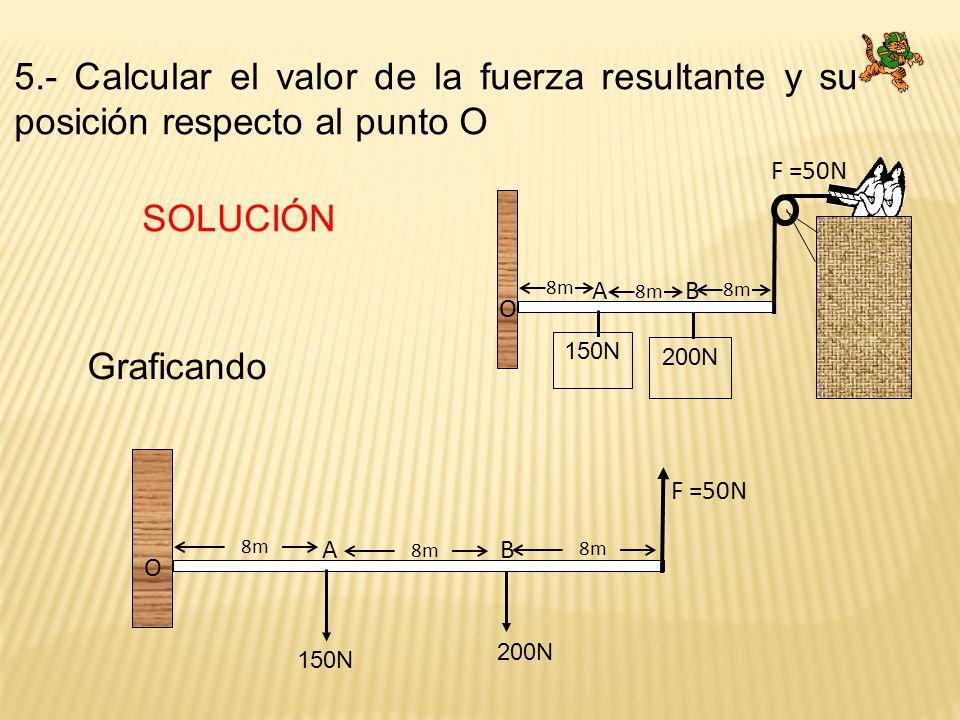 5.- Calcular el valor de la fuerza resultante y su posición respecto al punto O SOLUCIÓN A B 150N 200N F =50N O 8m Graficando A B F =50N O 8m 200N 150