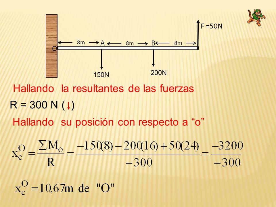 6.- Se tiene una barra homogénea AB cuyo peso es de 15 Newton.