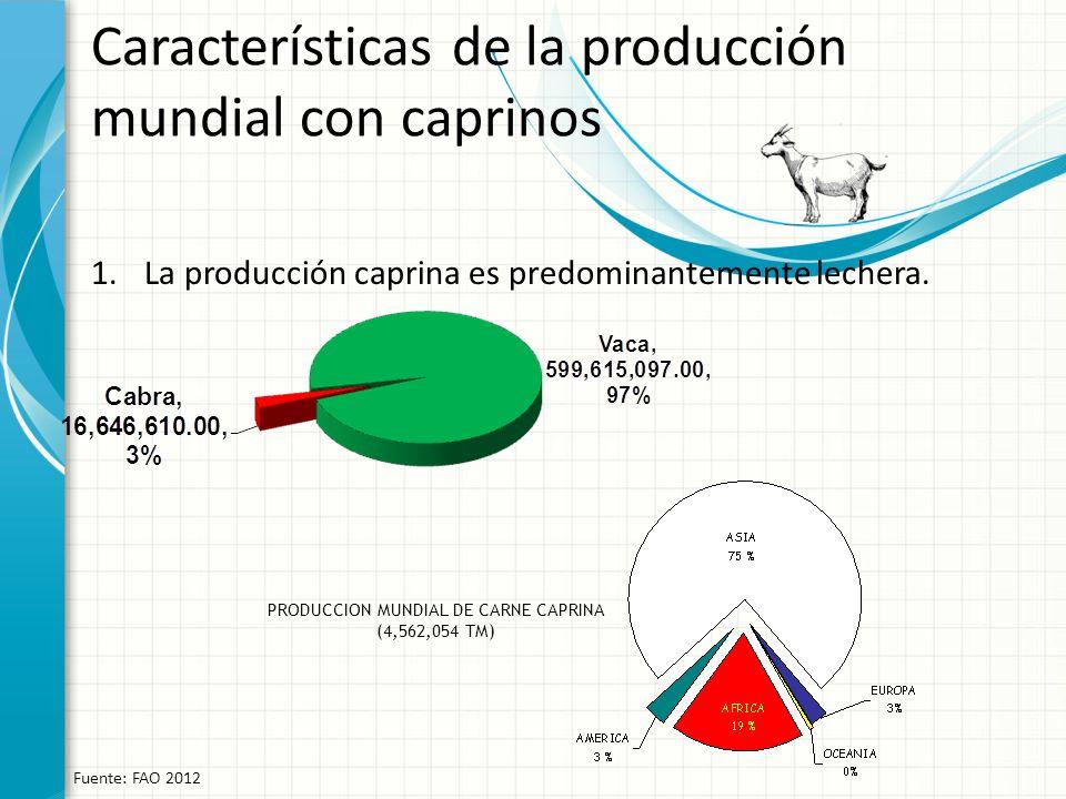 1.Los sistemas de producción con caprinos y ovinos son una alternativa de producción en Venezuela.