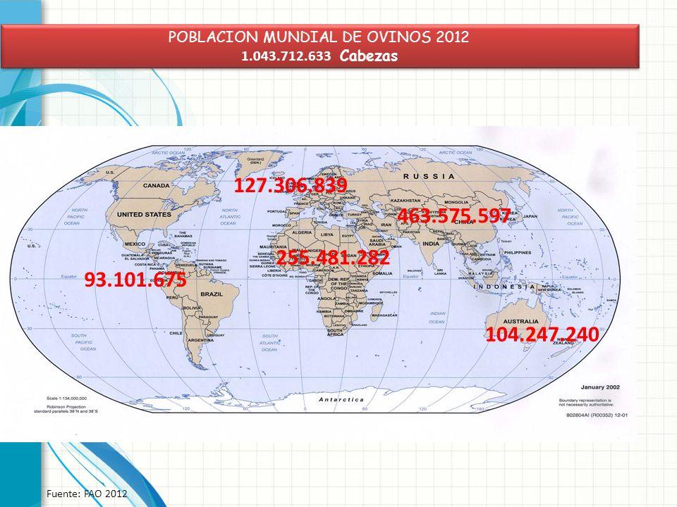 Sistemas de Producción con caprinos en Venezuela Sistema extensivo: El sistema de explotación imperante.