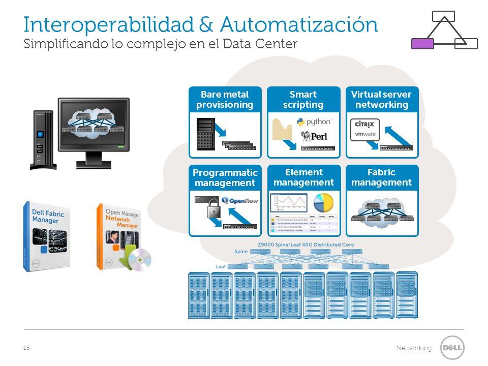 15 Networking Bare metal provisioning Virtual server networking Interoperabilidad & Automatización Simplificando lo complejo en el Data Center Smart s