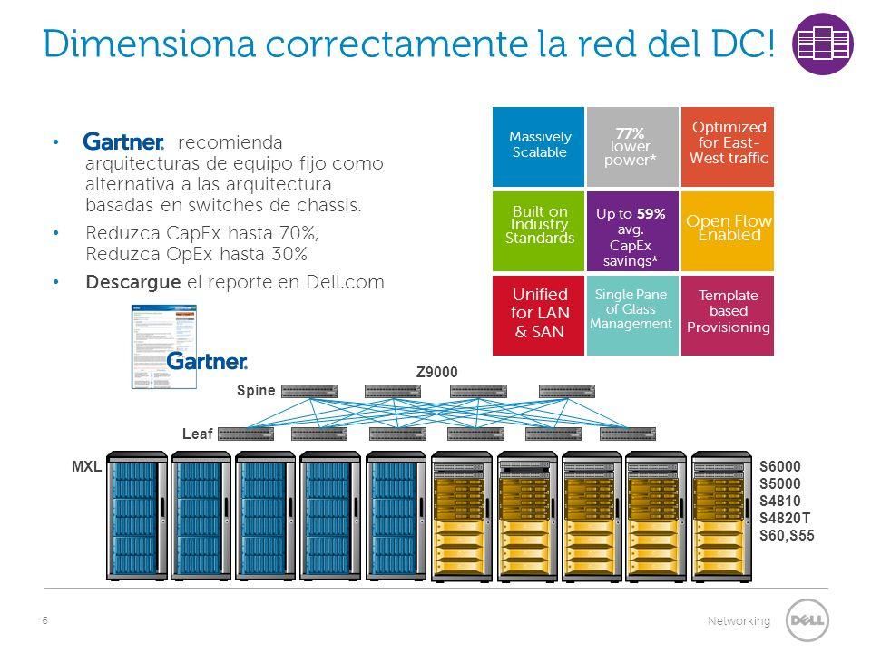 6 Networking Dimensiona correctamente la red del DC! Z9000 Spine Leaf MXLS6000 S5000 S4810 S4820T S60,S55 recomienda arquitecturas de equipo fijo como