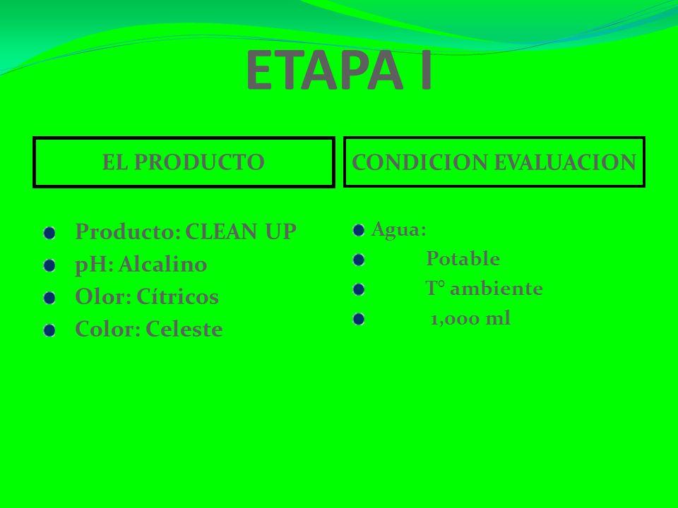 ETAPA I EL PRODUCTO CONDICION EVALUACION Producto: CLEAN UP pH: Alcalino Olor: Cítricos Color: Celeste Agua: Potable T° ambiente 1,000 ml