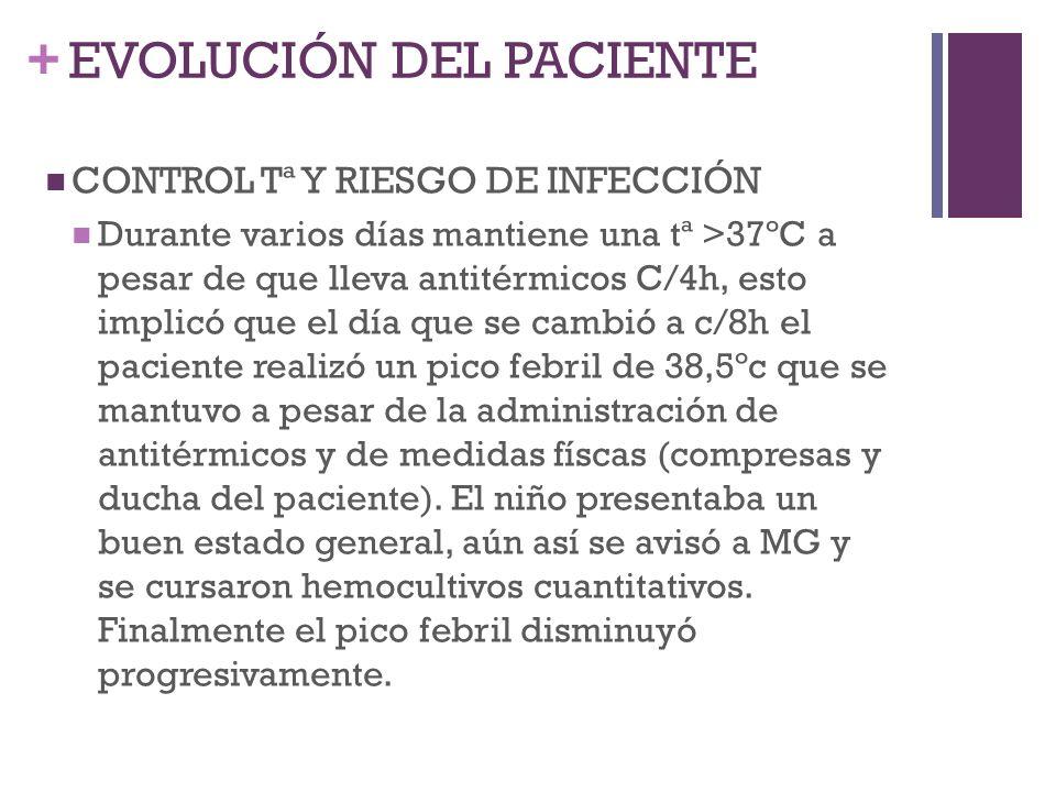 + EVOLUCIÓN DEL PACIENTE CONTROL Tª Y RIESGO DE INFECCIÓN Durante varios días mantiene una tª >37ºC a pesar de que lleva antitérmicos C/4h, esto impli