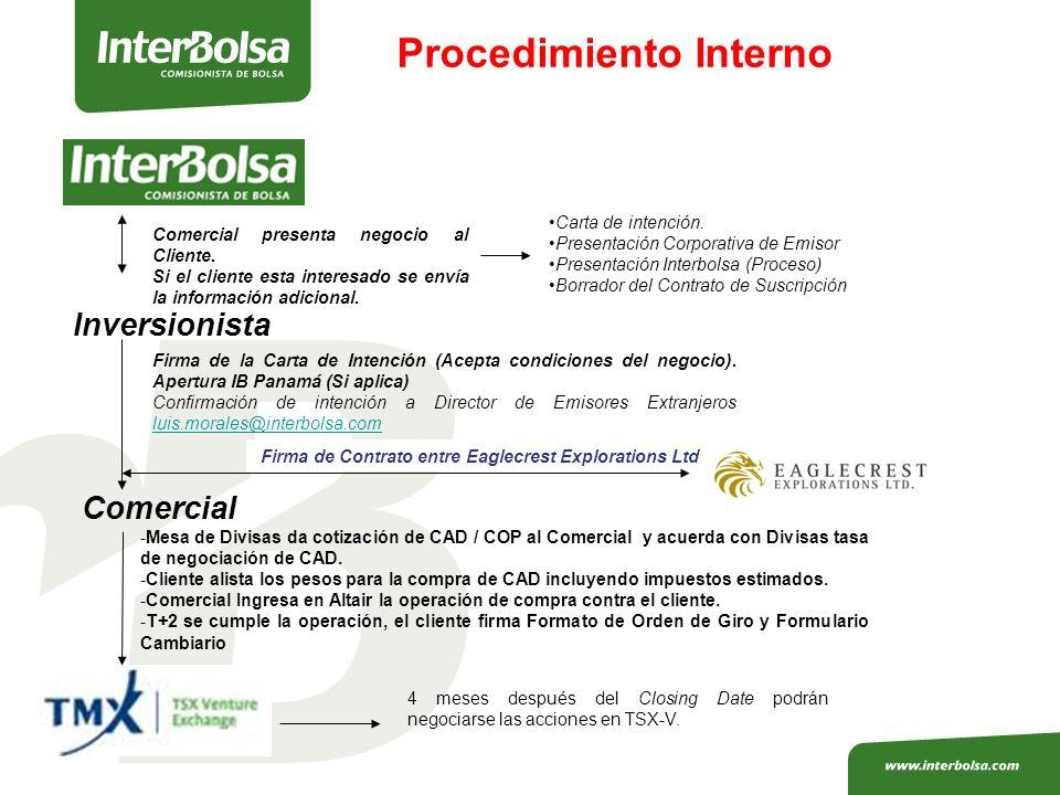 Procedimiento Interno Inversionista -Mesa de Divisas da cotización de CAD / COP al Comercial y acuerda con Divisas tasa de negociación de CAD.