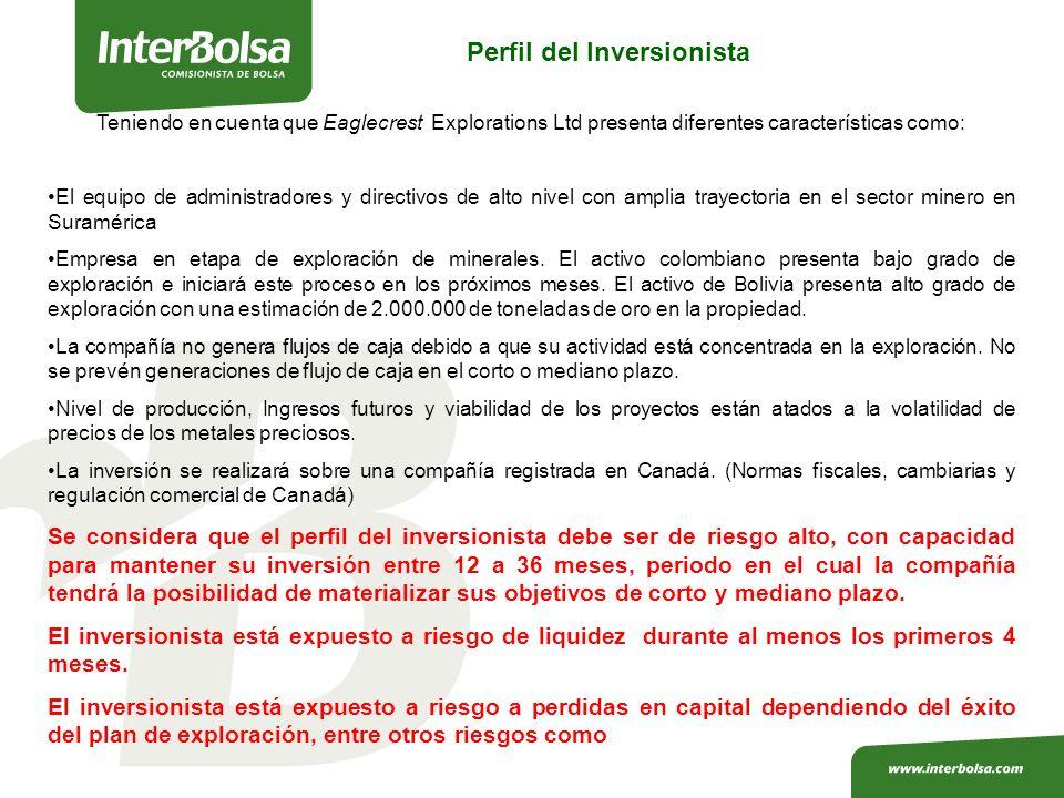 Capitalizacón Privada Características de la Colocación Fecha de Cierre de Interbolsa S.A.