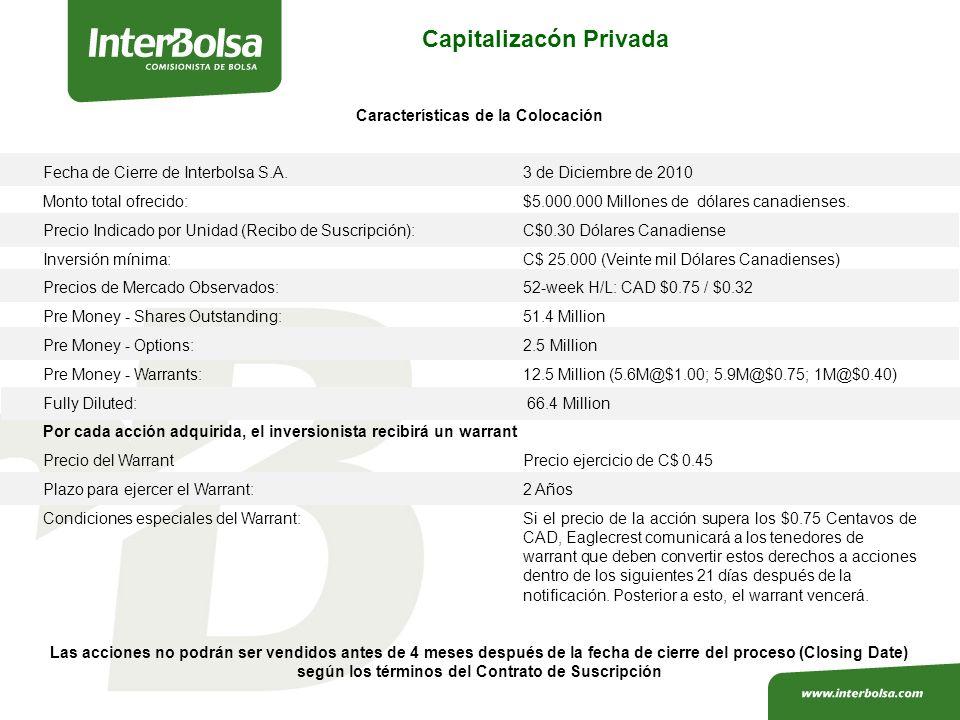 Capitalizacón Privada ¿QUÉ ES UN WARRANT.