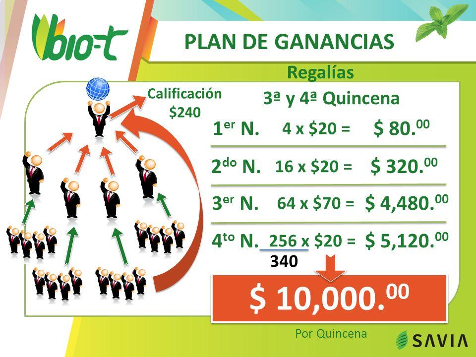 PLAN DE GANANCIAS 3ª y 4ª Quincena 1 er N. $ 10,000. 00 4 x $20 = $ 80. 00 2 do N. 16 x $20 = $ 320. 00 3 er N. 64 x $70 = $ 4,480. 00 4 to N. 256 x $