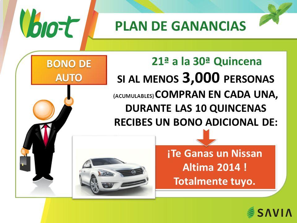 PLAN DE GANANCIAS 21ª a la 30ª Quincena ¡Te Ganas un Nissan Altima 2014 ! Totalmente tuyo. ¡Te Ganas un Nissan Altima 2014 ! Totalmente tuyo. BONO DE