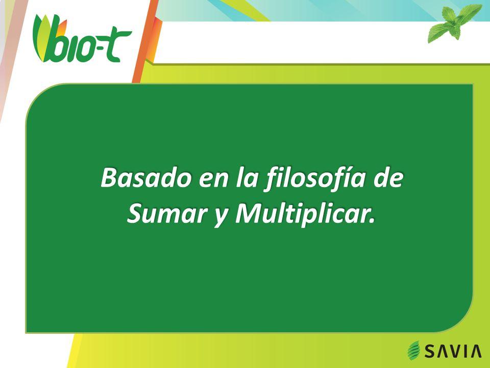 Basado en la filosofía de Sumar y Multiplicar.