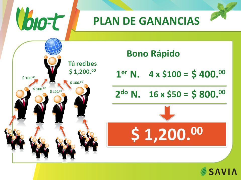 PLAN DE GANANCIAS Bono Rápido 1 er N. $ 1,200. 00 Tú recibes $ 1,200. 00 $ 100. 00 4 x $100 = $ 400. 00 2 do N. 16 x $50 = $ 800. 00