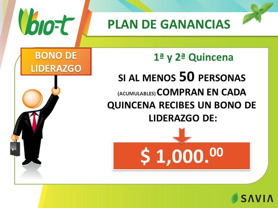 PLAN DE GANANCIAS 3ª y 4ª Quincena 1 er N.$ 10,000.