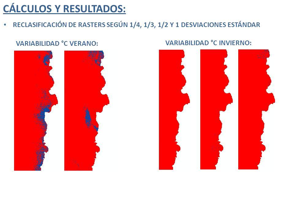 CÁLCULOS Y RESULTADOS: RECLASIFICACIÓN DE RASTERS SEGÚN 1/4, 1/3, 1/2 Y 1 DESVIACIONES ESTÁNDAR VARIABILIDAD °C VERANO: VARIABILIDAD °C INVIERNO:
