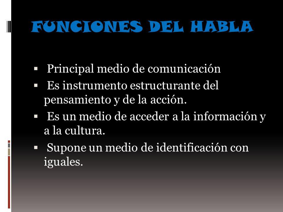 FUNCIONES DEL HABLA Principal medio de comunicación Es instrumento estructurante del pensamiento y de la acción.