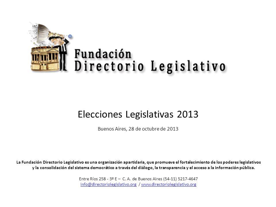 Elecciones Legislativas 2013 Buenos Aires, 28 de octubre de 2013 La Fundación Directorio Legislativo es una organización apartidaria, que promueve el fortalecimiento de los poderes legislativos y la consolidación del sistema democrático a través del diálogo, la transparencia y el acceso a la información pública.