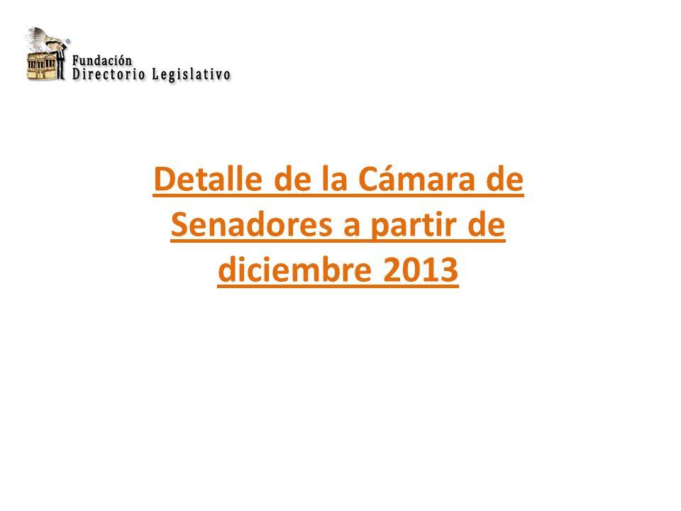 Detalle de la Cámara de Senadores a partir de diciembre 2013