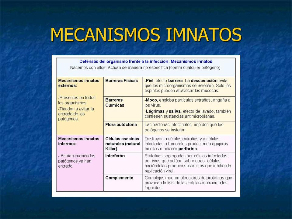 MECANISMOS IMNATOS