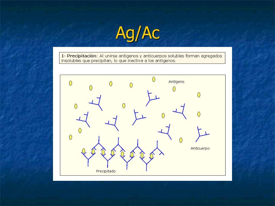 Ag/Ac
