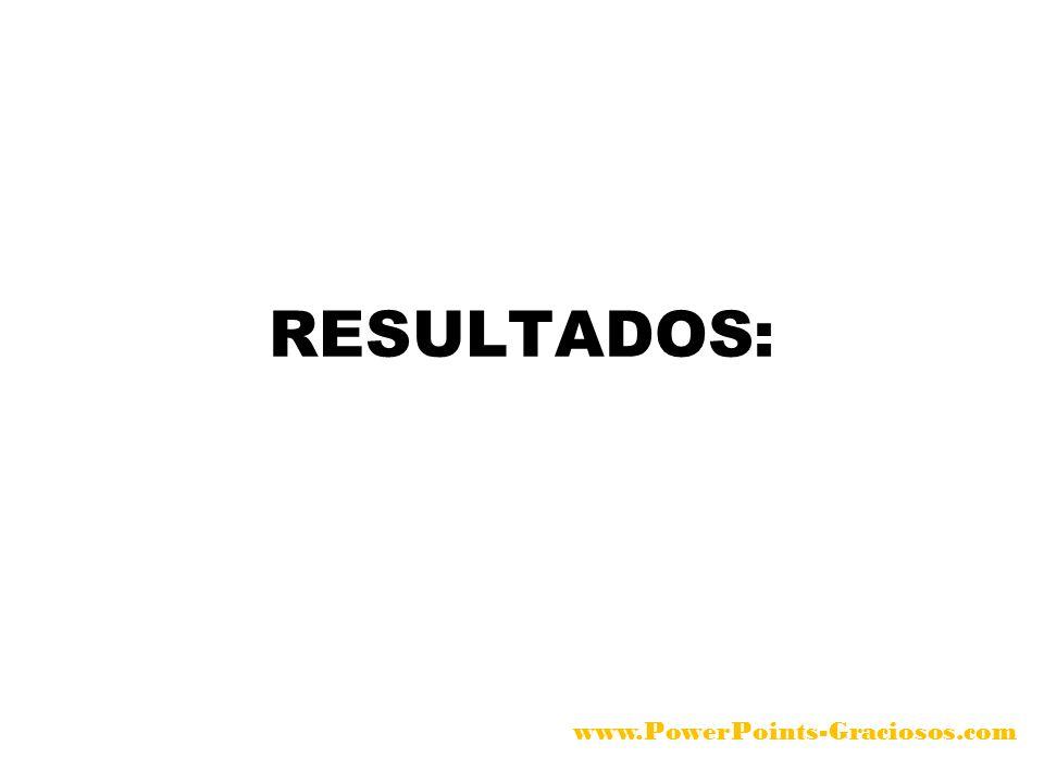 RESULTADOS: www.PowerPoints-Graciosos.com