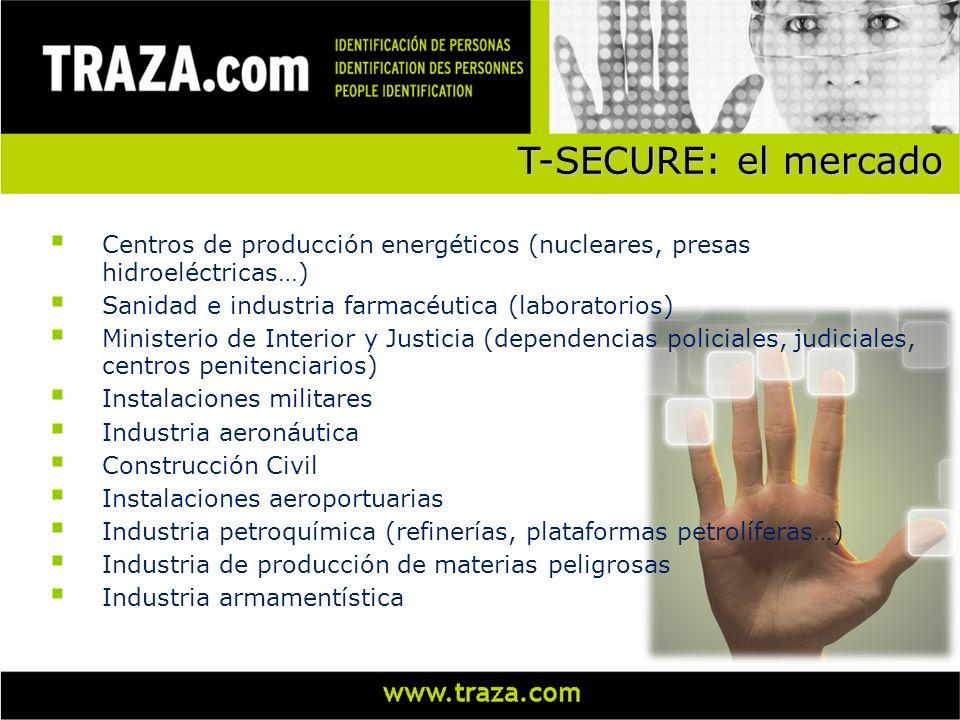 Centros de producción energéticos (nucleares, presas hidroeléctricas…) Sanidad e industria farmacéutica (laboratorios) Ministerio de Interior y Justic