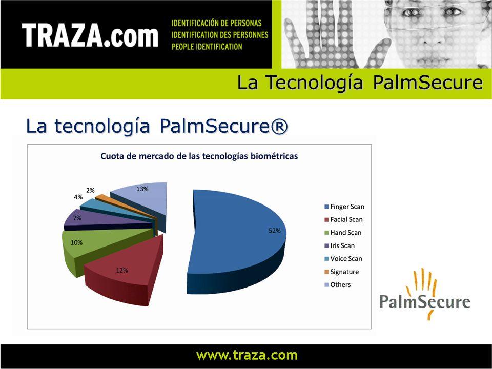 Soluciones biométricas: T-SECURE Soluciones biométricas: T-SECURE