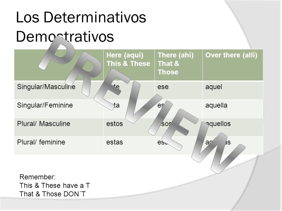 Los Determinativos Demostrativos Here (aquí) This & These There (ahí) That & Those Over there (allí) Singular/Masculineesteeseaquel Singular/Feminineestaesaaquella Plural/ Masculineestosesosaquellos Plural/ feminineestasesasaquellas Remember: This & These have a T That & Those DON´T