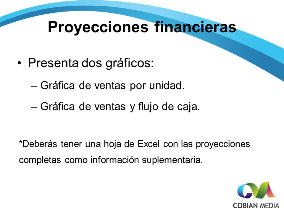 Proyecciones financieras Presenta dos gráficos: –Gráfica de ventas por unidad.
