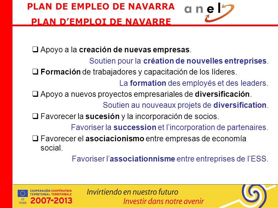 Apoyo a la creación de nuevas empresas. Soutien pour la création de nouvelles entreprises.