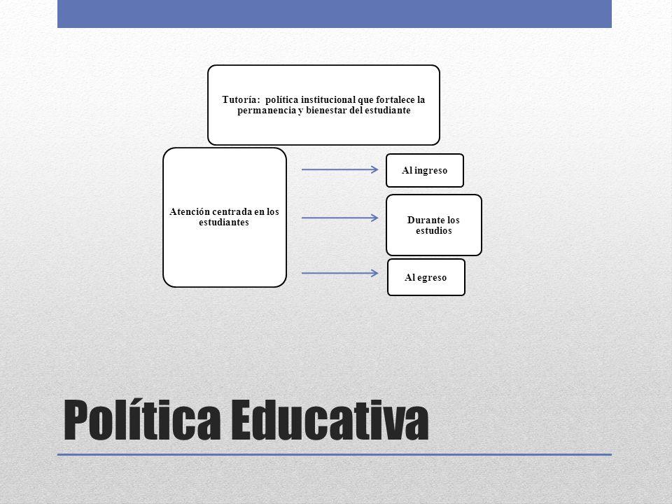 Política Educativa Al egreso Atención centrada en los estudiantes Al ingreso Durante los estudios Tutoría: política institucional que fortalece la permanencia y bienestar del estudiante