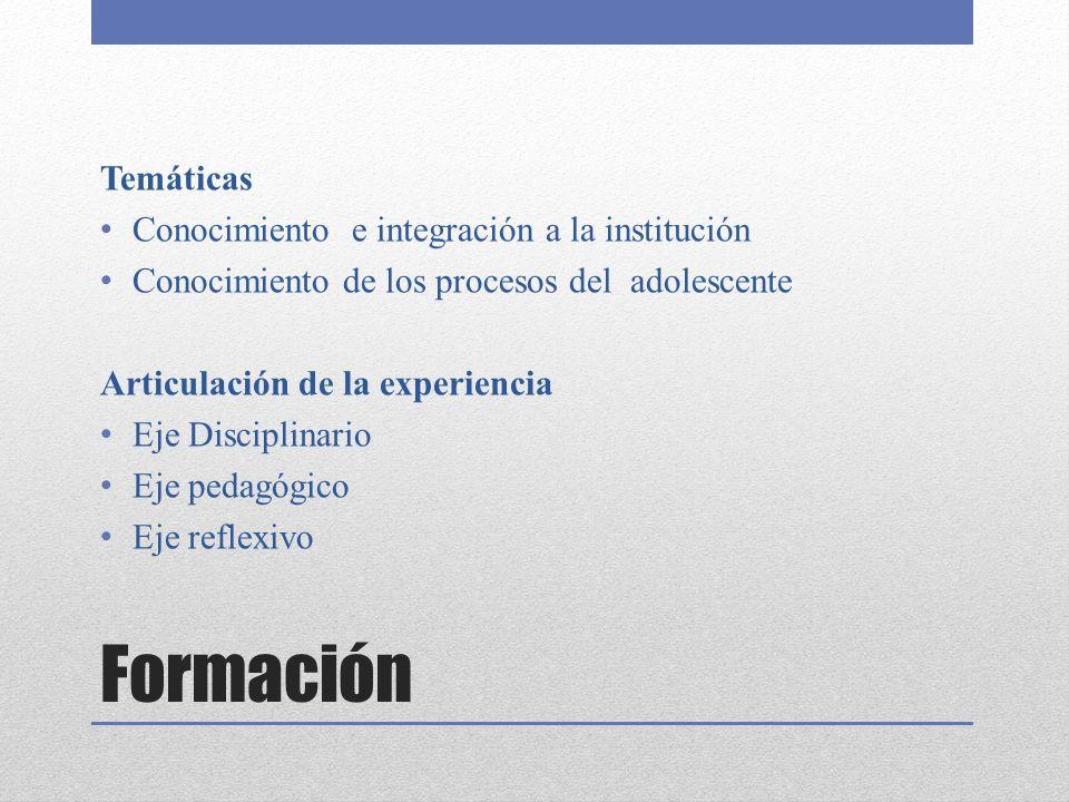 Formación Temáticas Conocimiento e integración a la institución Conocimiento de los procesos del adolescente Articulación de la experiencia Eje Disciplinario Eje pedagógico Eje reflexivo