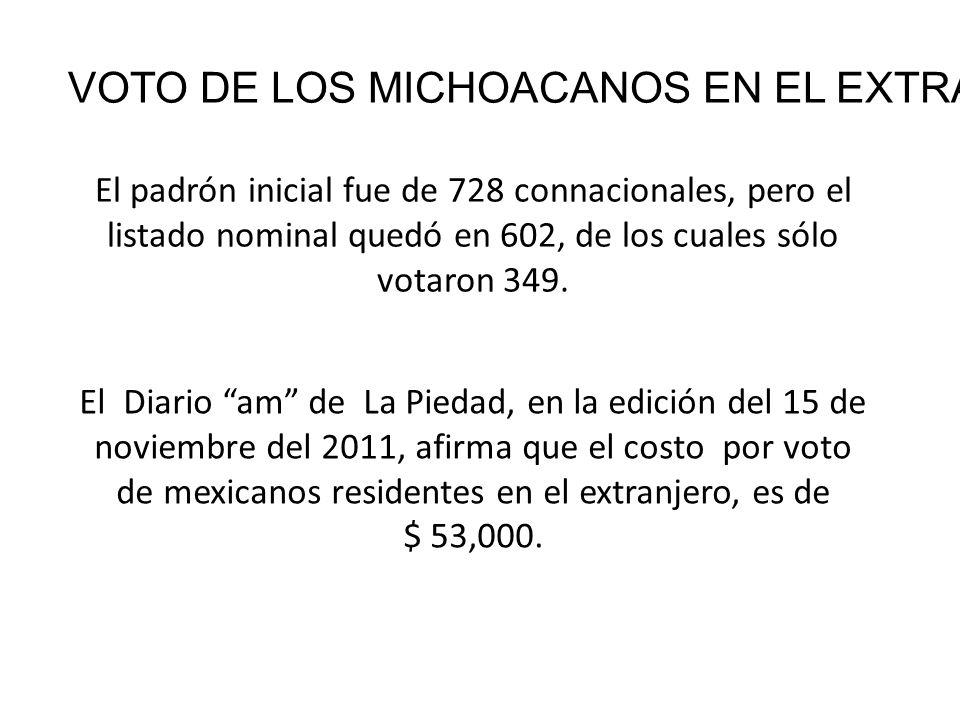 VOTO DE LOS MICHOACANOS EN EL EXTRANJERO El padrón inicial fue de 728 connacionales, pero el listado nominal quedó en 602, de los cuales sólo votaron