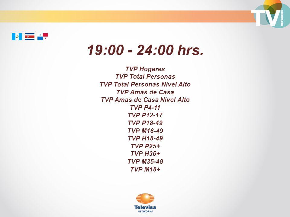 19:00 - 24:00 hrs. TVP Hogares TVP Total Personas TVP Total Personas Nivel Alto TVP Amas de Casa TVP Amas de Casa Nivel Alto TVP P4-11 TVP P12-17 TVP