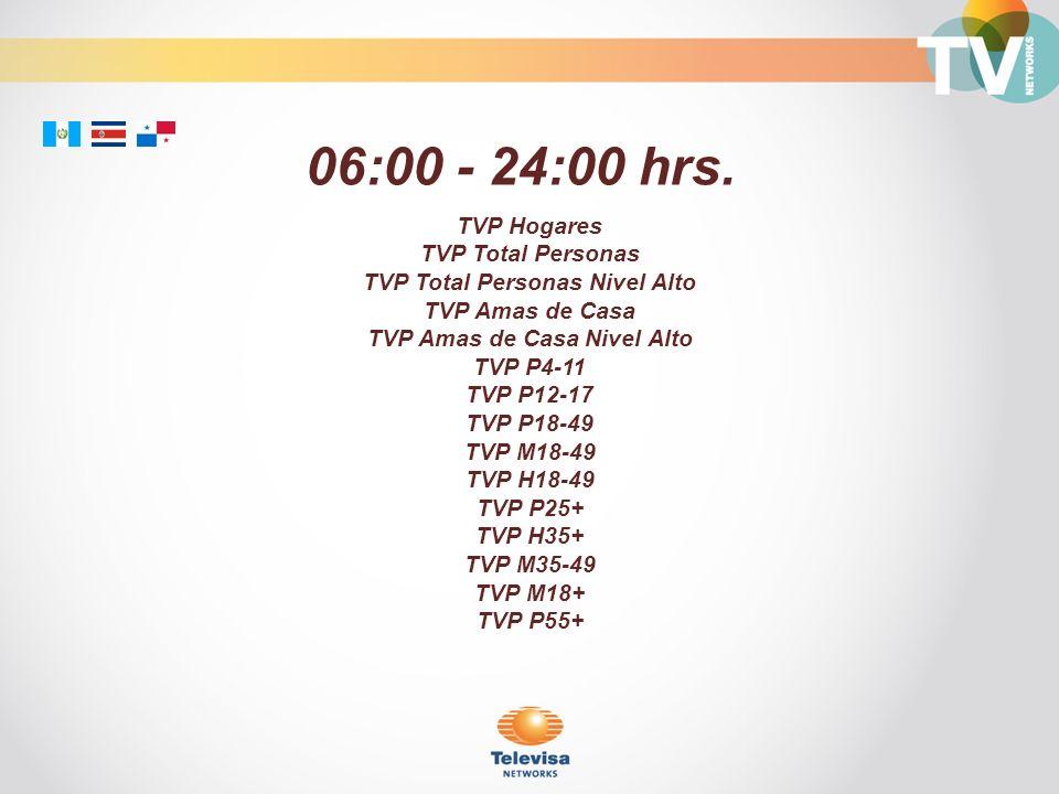 06:00 - 24:00 hrs. TVP Hogares TVP Total Personas TVP Total Personas Nivel Alto TVP Amas de Casa TVP Amas de Casa Nivel Alto TVP P4-11 TVP P12-17 TVP
