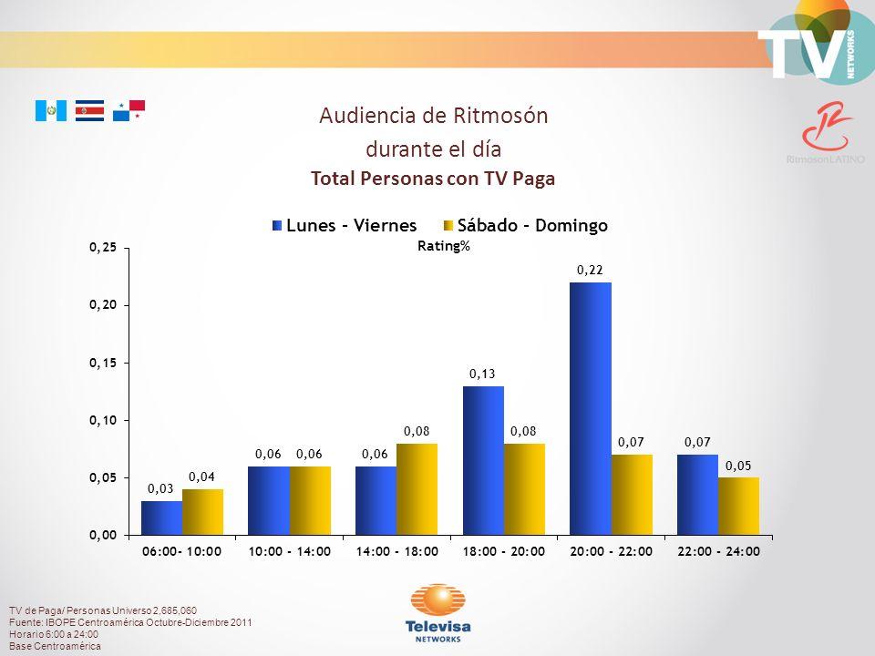 Rating% Audiencia de Ritmosón durante el día Total Personas con TV Paga TV de Paga/ Personas Universo 2,685,060 Fuente: IBOPE Centroamérica Octubre-Diciembre 2011 Horario 6:00 a 24:00 Base Centroamérica
