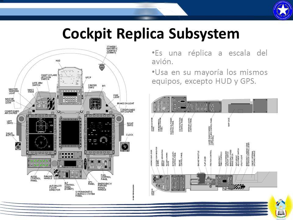 Es una réplica a escala del avión. Usa en su mayoría los mismos equipos, excepto HUD y GPS. Cockpit Replica Subsystem