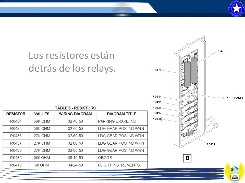 Los resistores están detrás de los relays.
