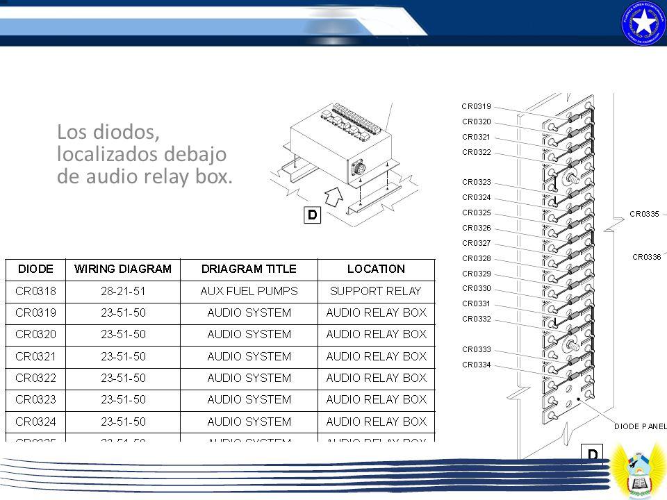 Los diodos, localizados debajo de audio relay box.