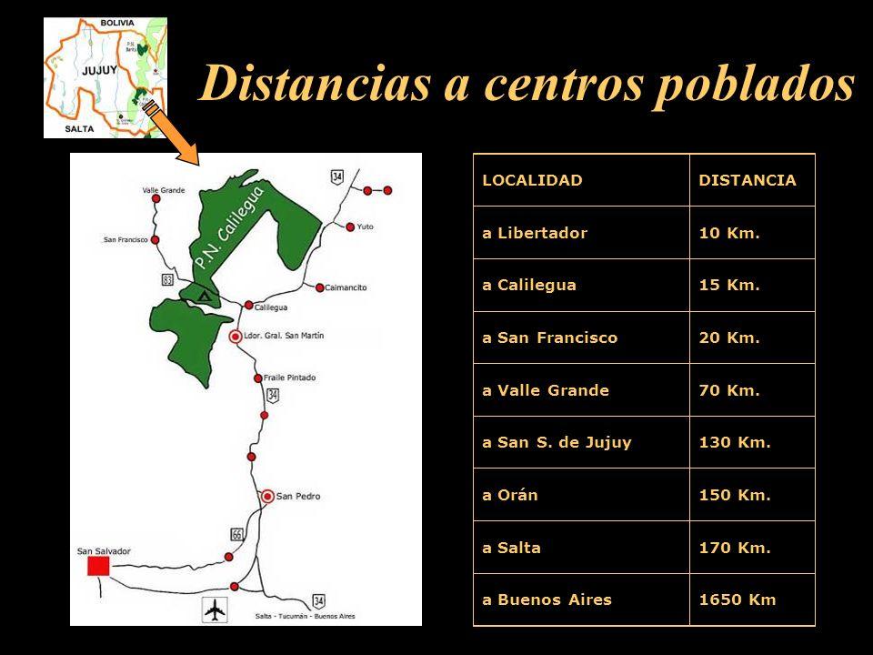 LOCALIDADDISTANCIA a Libertador10 Km.a Calilegua15 Km.