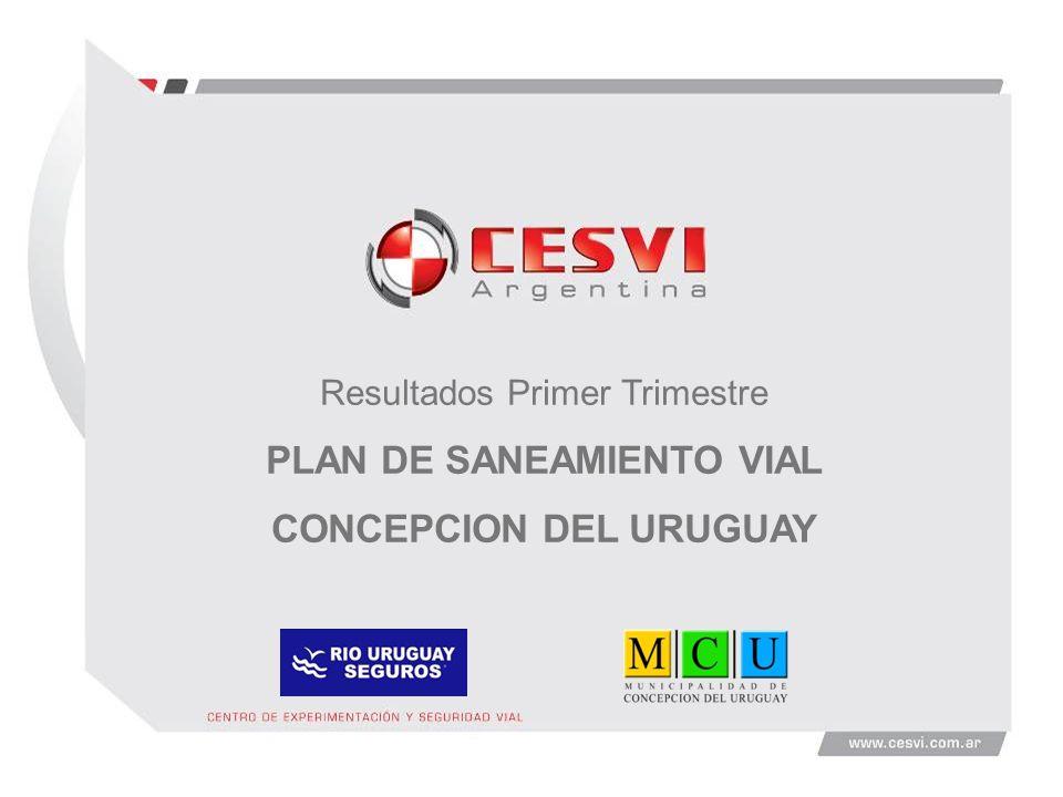 Resultados Primer Trimestre PLAN DE SANEAMIENTO VIAL CONCEPCION DEL URUGUAY